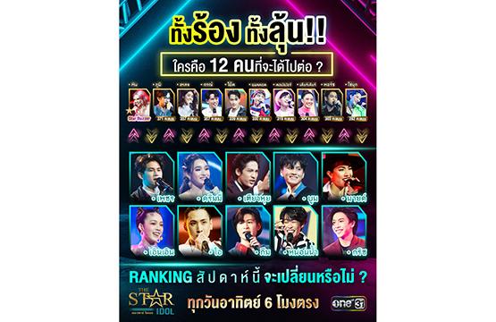 """ลุ้น! บทสรุปของการแข่งขันรอบ Open Stage  ใครจะเป็น 12 คนที่ได้ไปต่อ """"The Star Idol"""""""